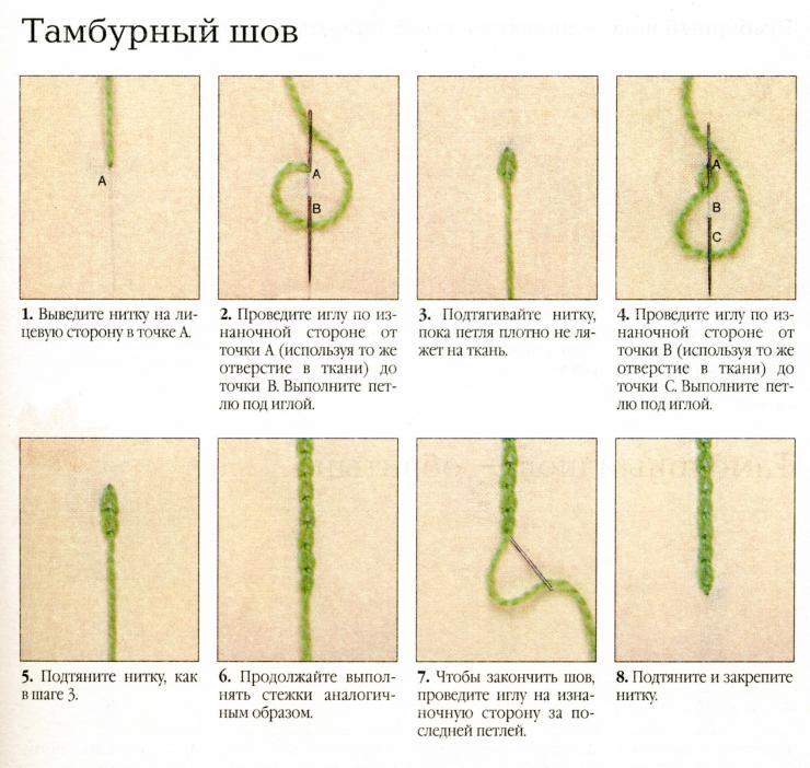 Как делать тамбурный шов схема